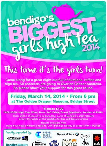 Girls High Tea Bendigo